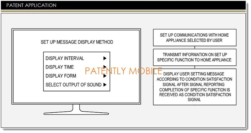 1AF - SAMSUNG PATENT FOR HOME NETWORK MESSAGING SYSTEM