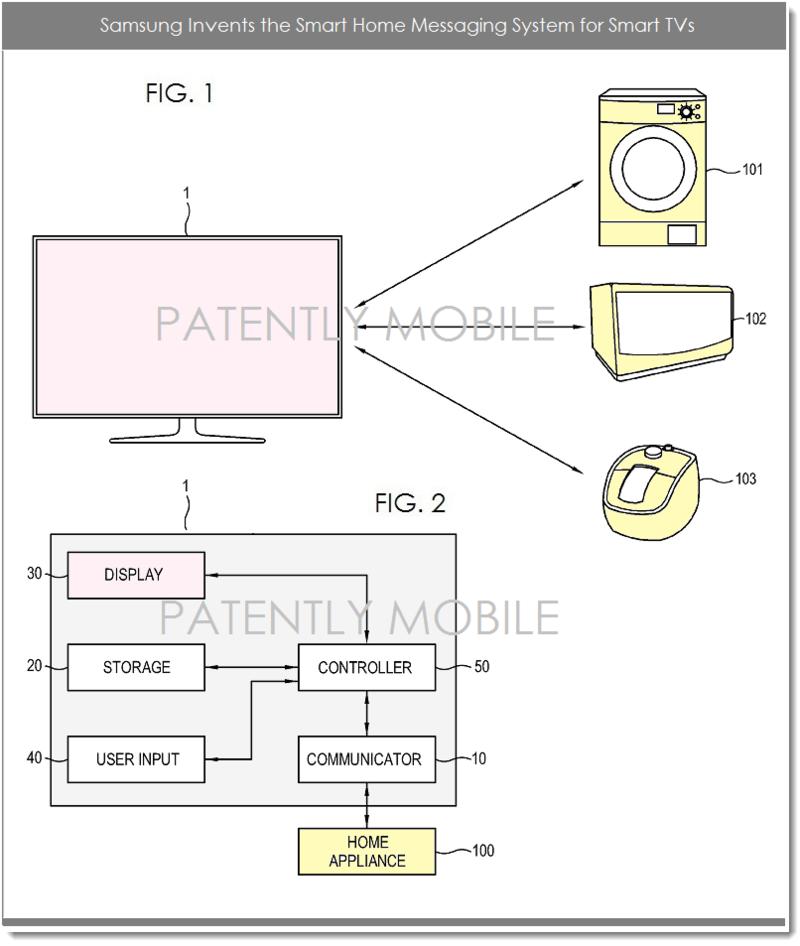 2AFPM2 - SAMSUNG SMART HOME MESSAGING SYSTEM FIGS 1 & 2
