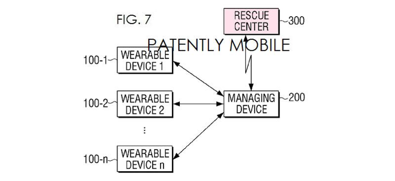 5AF SAMSUNG PATENT SMART WEAR HAZARD SUIT FIG. 7