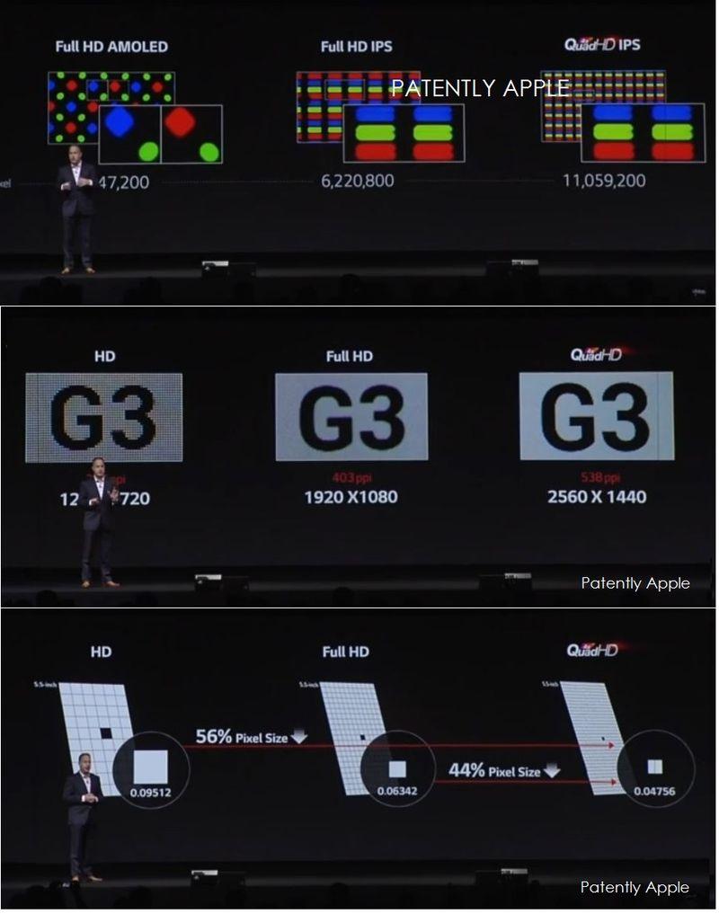 2AF COLLAGE - LG G3 Quad HD display 538ppi 2560 x 1440, RE-ENGINEERED PIXELS, IPS