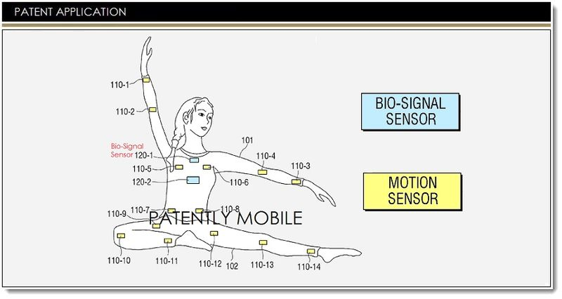 1. COVER - SAMSUNG WEARABLE DEVICE & SERVICES PATENT MAY 2014