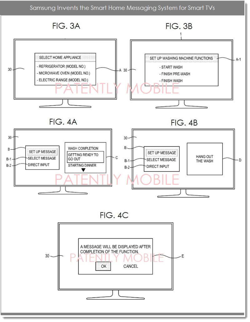 3AF - SAMSUNG HOME MESSAGING SYSTEM PATENT FIGS 3A,B, 4A,B,C