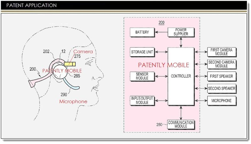 1AF - COVER - SAMSUNG VIDEO HEADSET WITH DUAL CAMERA PATENT